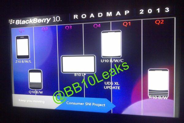 BB10 Roadmap