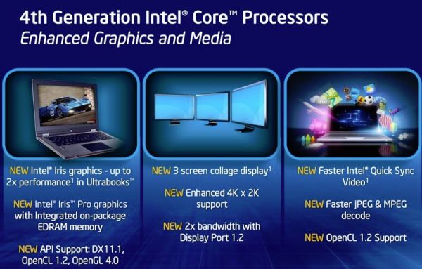 haswell 4k
