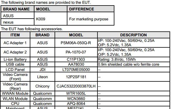 Asus Nexus 7 at FCC