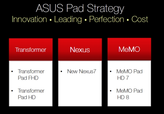 asus android roadmap_01