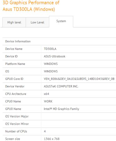 ASUS TD300LA DRIVERS FOR WINDOWS XP