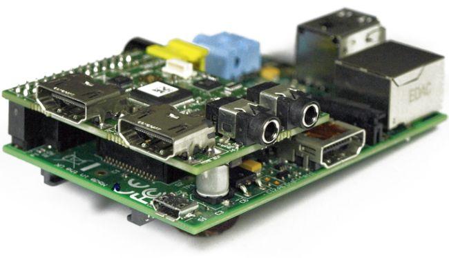 Raspberry Pi HDMI board