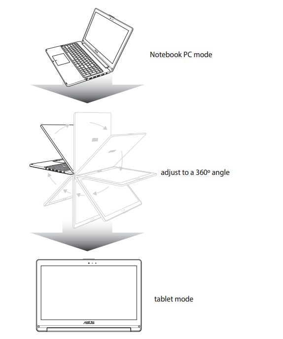 Another Asus 15 inch laptop/tablet hybrid hits the FCC