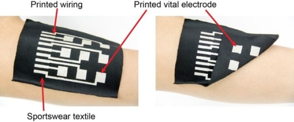 Stretchable conductive ink