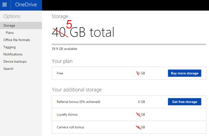 Up Until Now Microsoft Had Also Offered An Extra 15GB Of Free OneDrive Storage For Users That Backed The Camera Roll From Their Mobile Device