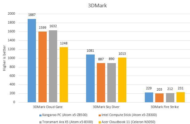 Kangaroo Mobile Desktop mini PC review - Liliputing