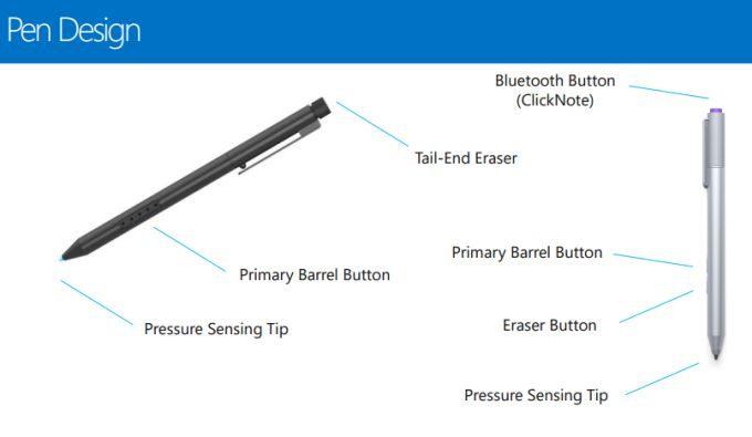 Microsoft Pen Program could standardize pen design for ...