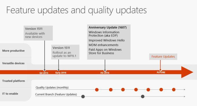 windows-10-mobile-future