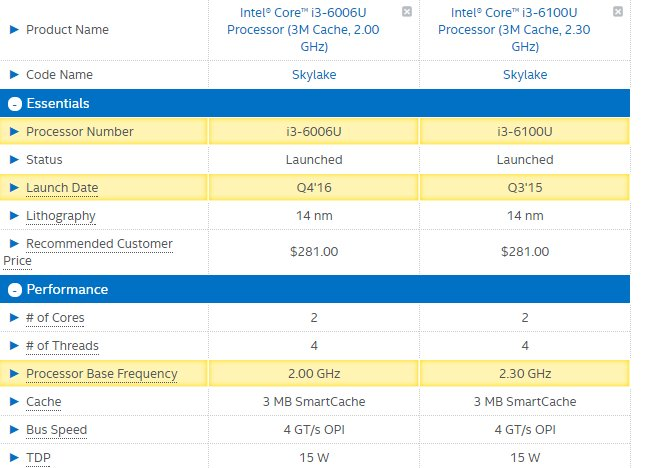 Intel Adds Core I3 6006u Chip To Its Skylake Lineup For Some Reason
