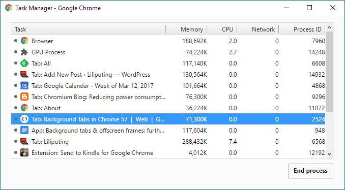 Google tweaks Chrome background tab behavior for better battery life