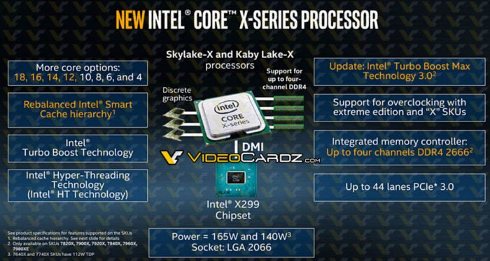 Intel X series chip details leaked, including Core i9 chip with 18 CPU cores