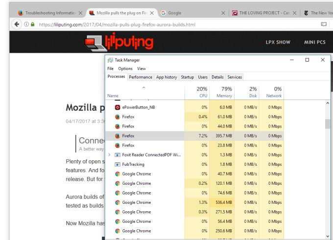 Firefox finally uses separate processors for individual browser tabs