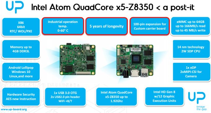 UP Core: Quad-core x86 mini PC that's smaller than a