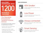 Qualcomm launches Snapdragon Wear 1200 platform for wearables