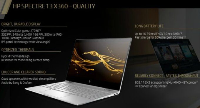 2017 HP Spectre 13 x360 convertible is thinner, lighter, and faster