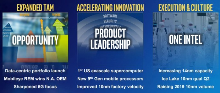 Intel: Laptops with 10nm