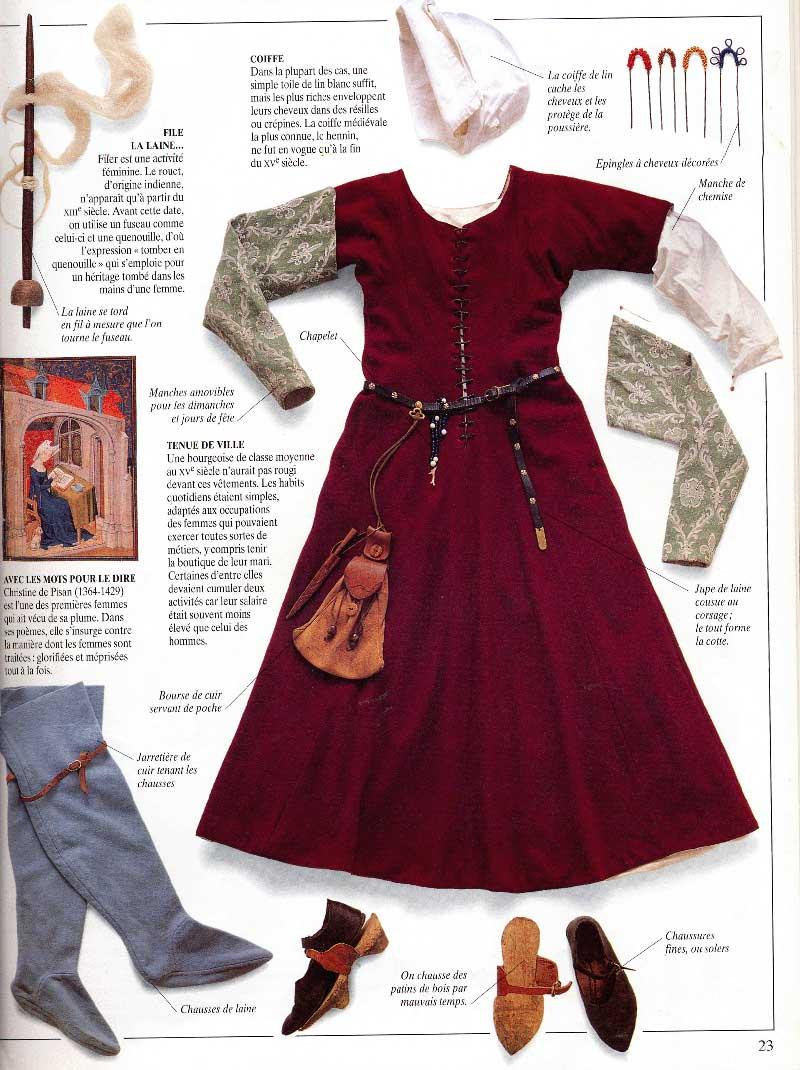 Vêtements Du Moyen Age Pour Les Nobles : vêtements, moyen, nobles, Moyen-Age, Lille, Lettré