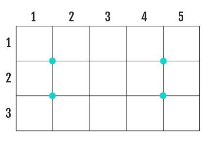 emplacement fixation des pieds table rectangulaire