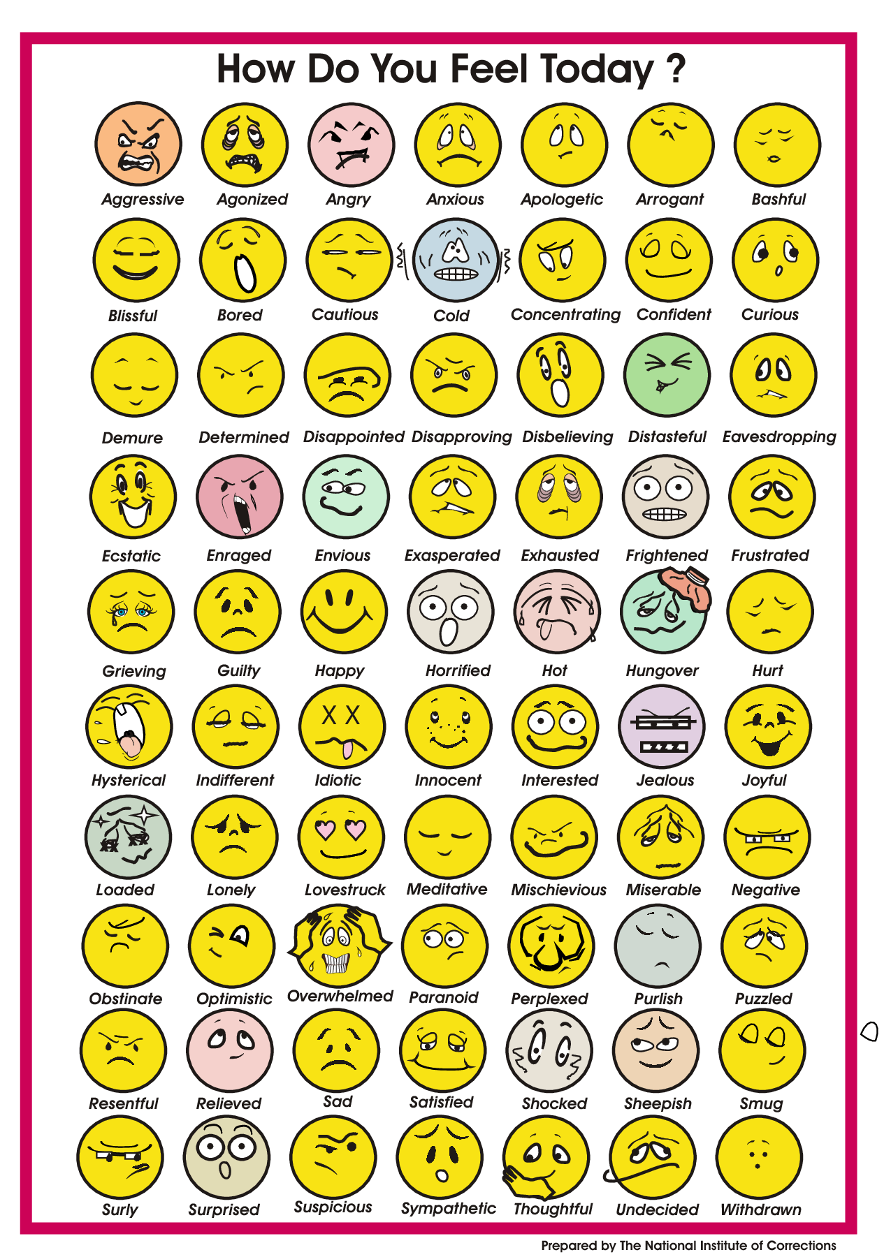Printable Feelings Chart Adults