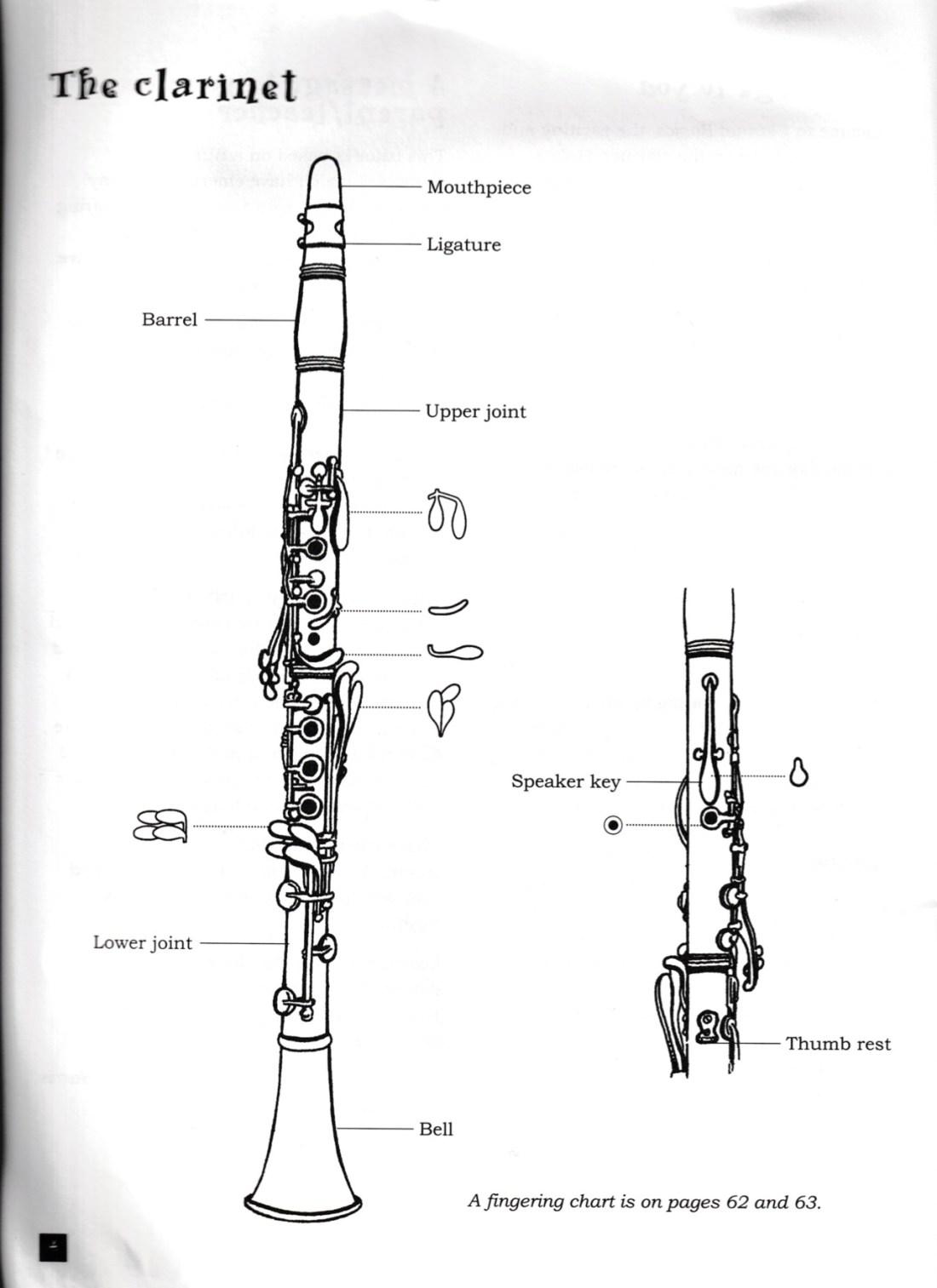 diagram of the clarinet  [ 1100 x 1514 Pixel ]