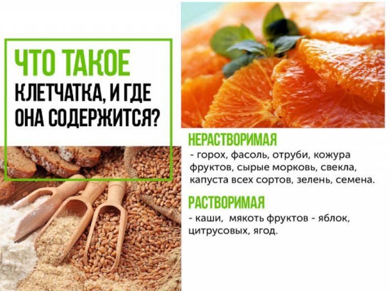pierderi în greutate minerale goale)