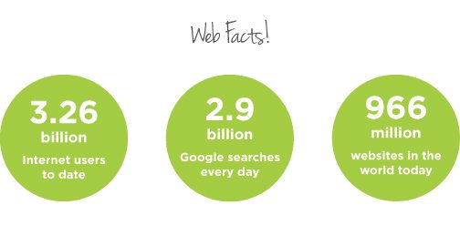 web_facts
