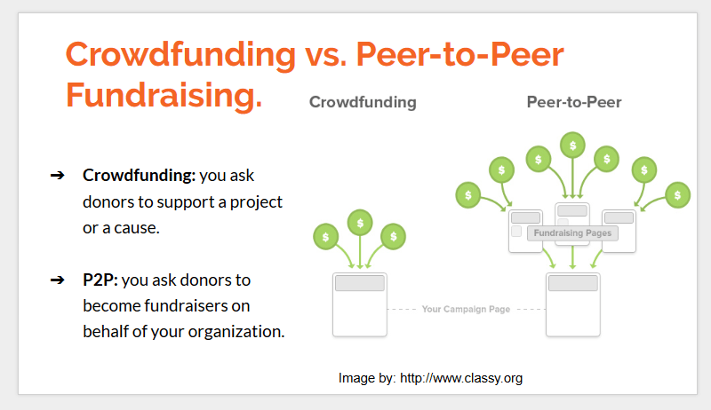 LIMIT8-crowdfunding-p2p