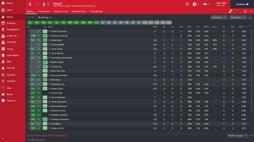 efl-cup-18-19-appearances