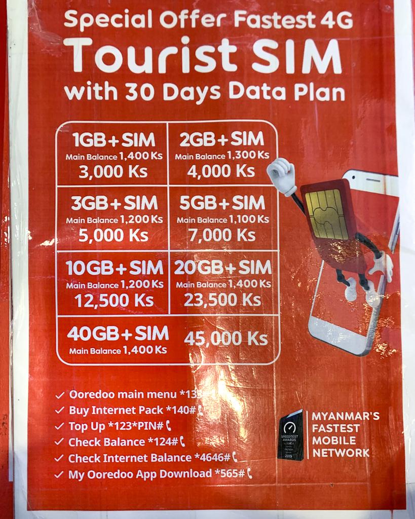Ooredoo SIM Card package - Myanmar
