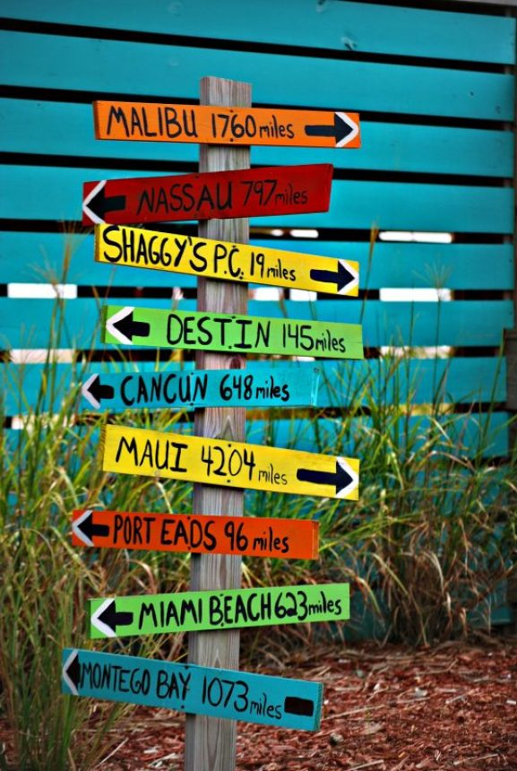 sign places travel information 52526 537x800 - EASY STEPS FOR PLANNING YOUR TRIPS