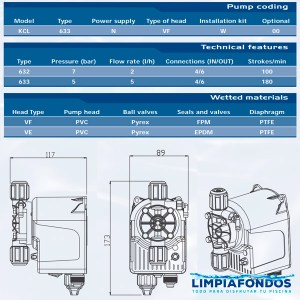 Bomba Dosificadora Manual Invikta 630 a 633