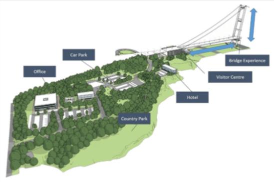 Plans for the full development at Humber Bridge