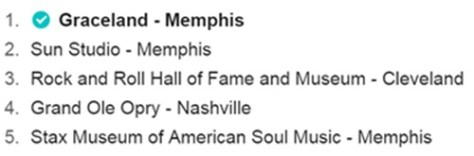 Graceland #1 Musical Attraction in USA's poll
