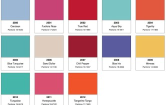 I asked for it! Pantone's 2013 Color of the Year