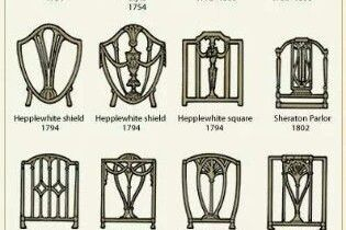 Design & Architecture Resources