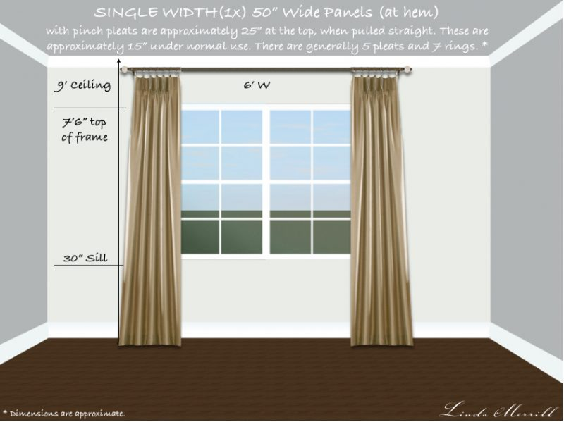 Drapery panel single width double window tall