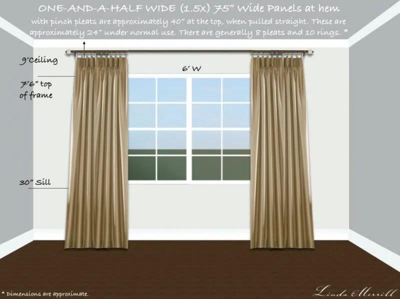 Drapery panel 1.5 width doublr window tall