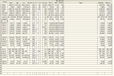 Tradesheet from Snagit