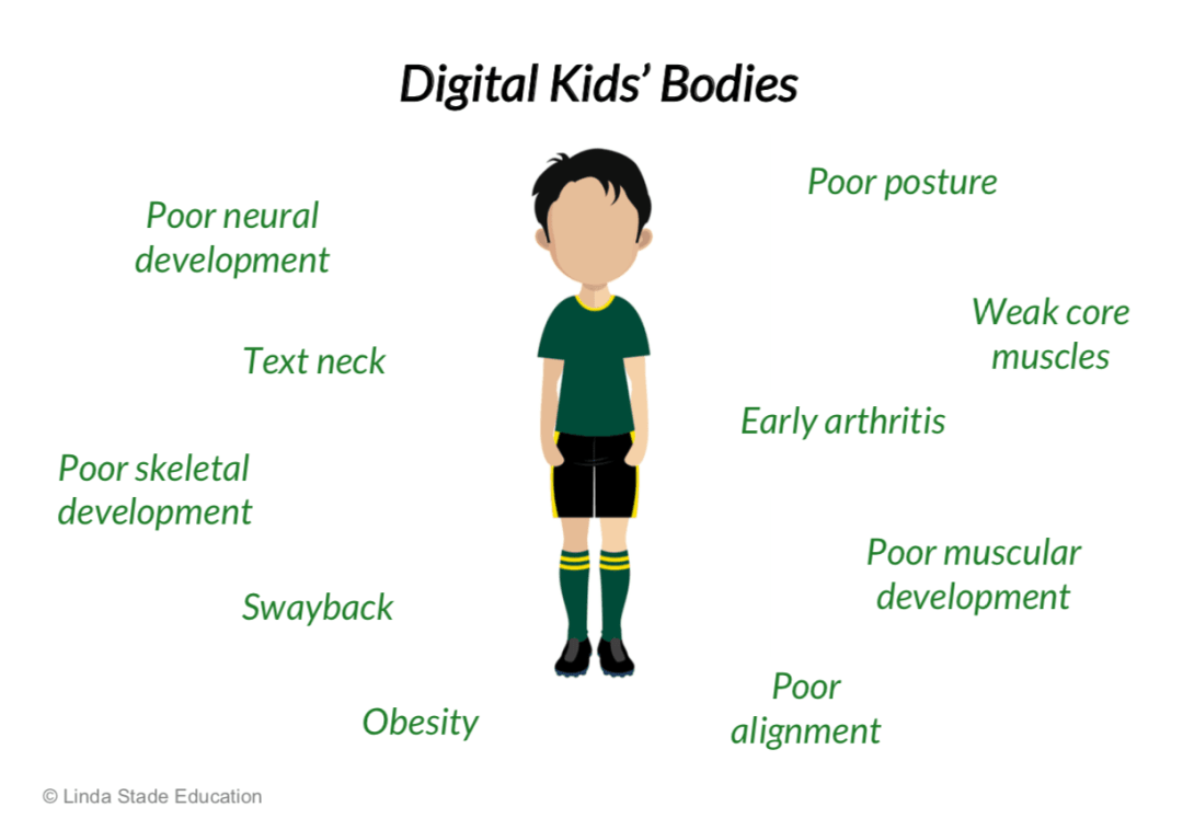 Current research shows that our teenagers' bodies are showing significant evidence of their digital lives. What exactly is the impact of technology on the developing child? And what can we do about it?