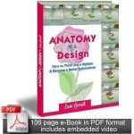 Anatomy of a Design ebook image