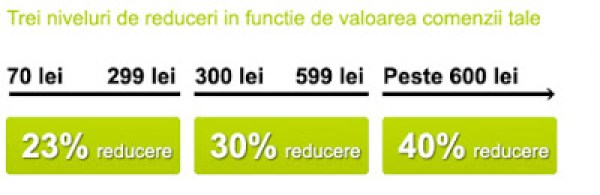 discount oriflame