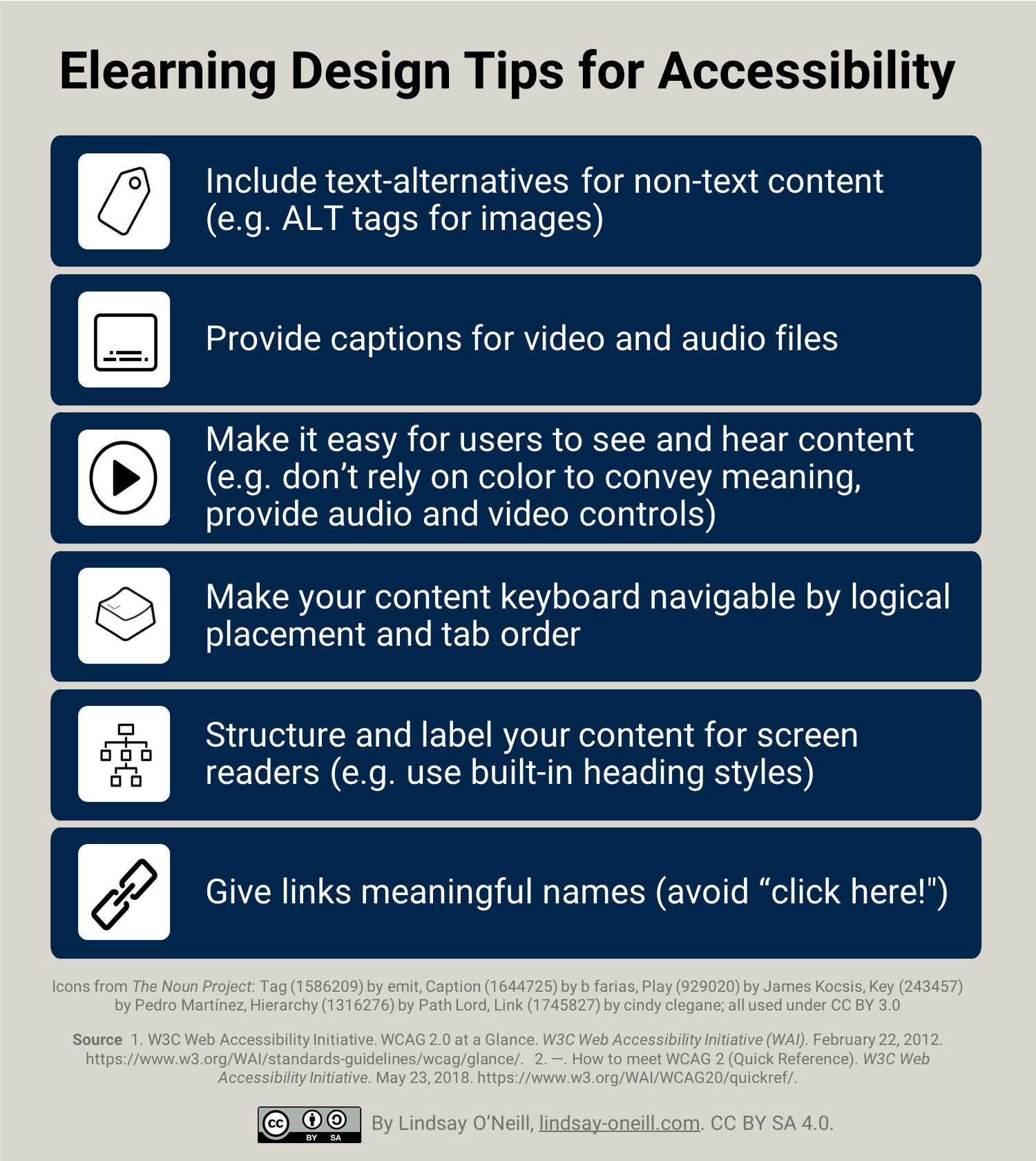 Infographic: Design Tips for Accessibility
