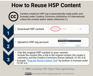 How to reuse H5P content