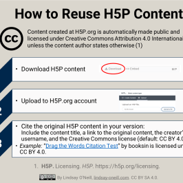 How to reuse H5P content (full-text after infographic)