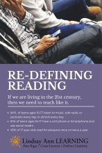 ELA Teaching Strategies for Teaching Reading