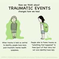 How we Give Language to Traumatic Events Changes how we Heal