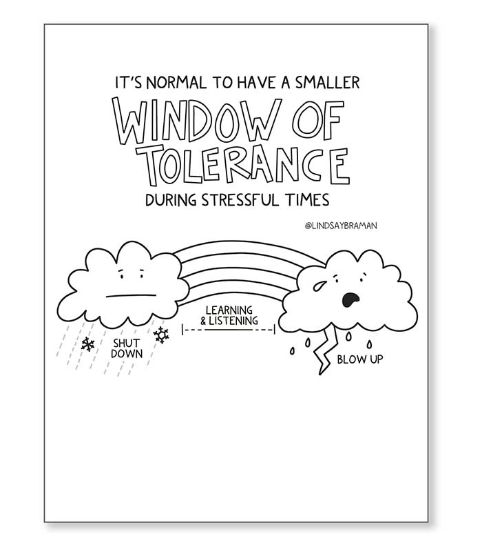 Window of Tolerance + Stress: Coloring Book Page Teaching
