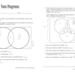 Maths Sets And Venn Diagrams Unit Heater Wiring Diagram Literacy Strategies For The Math Classroom