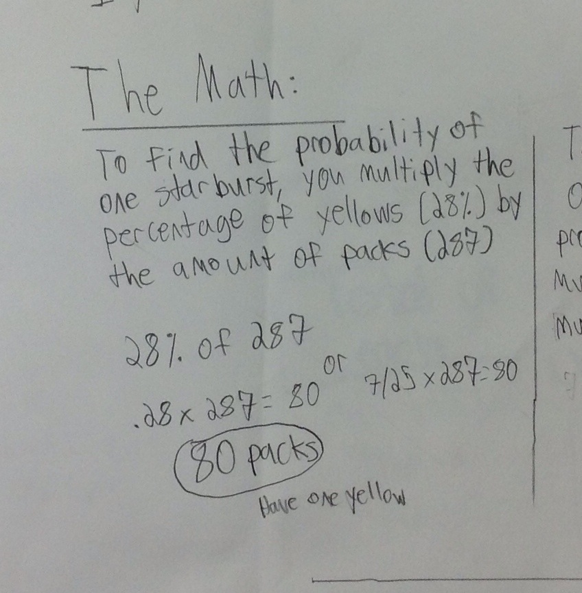 Confessions of a Middle School Math Teacher