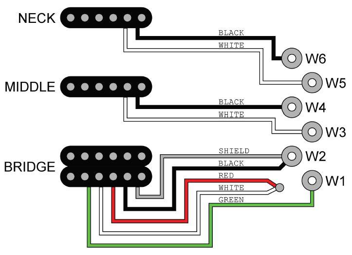 JTV Pickup Wiring Diagrams JTV Shuriken Variax Standard